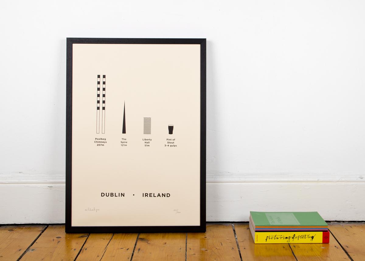 Poster design dublin - Dublin Me Him You