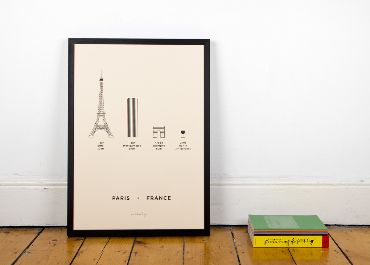 Paris.scale