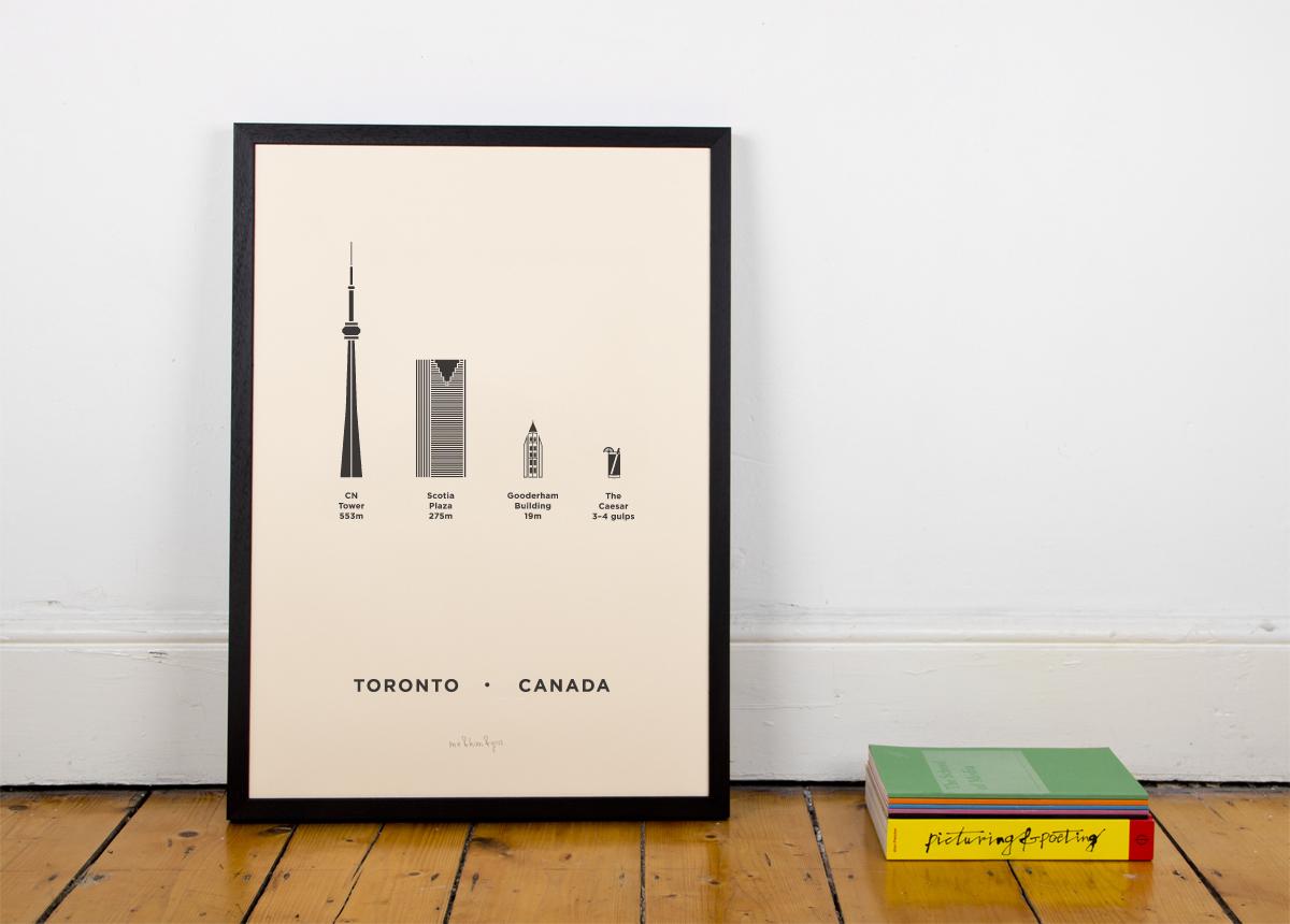 Toronto.scale
