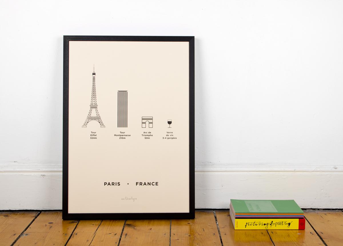Paris.scale