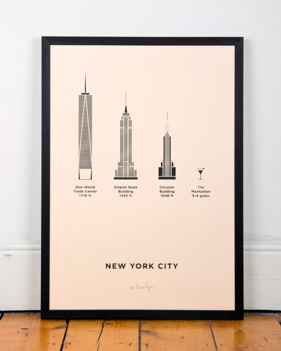 new york city print poster