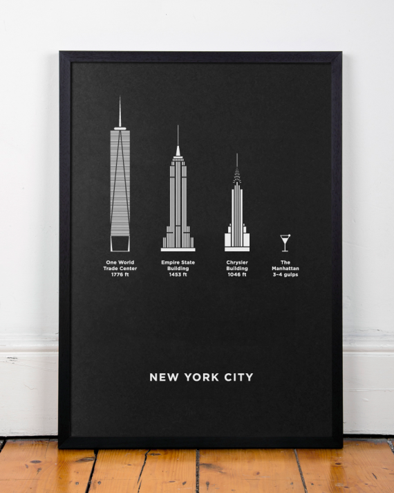 nyc city print poster