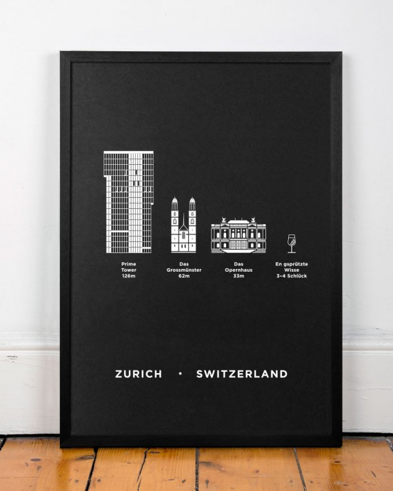zurich city screenprint poster