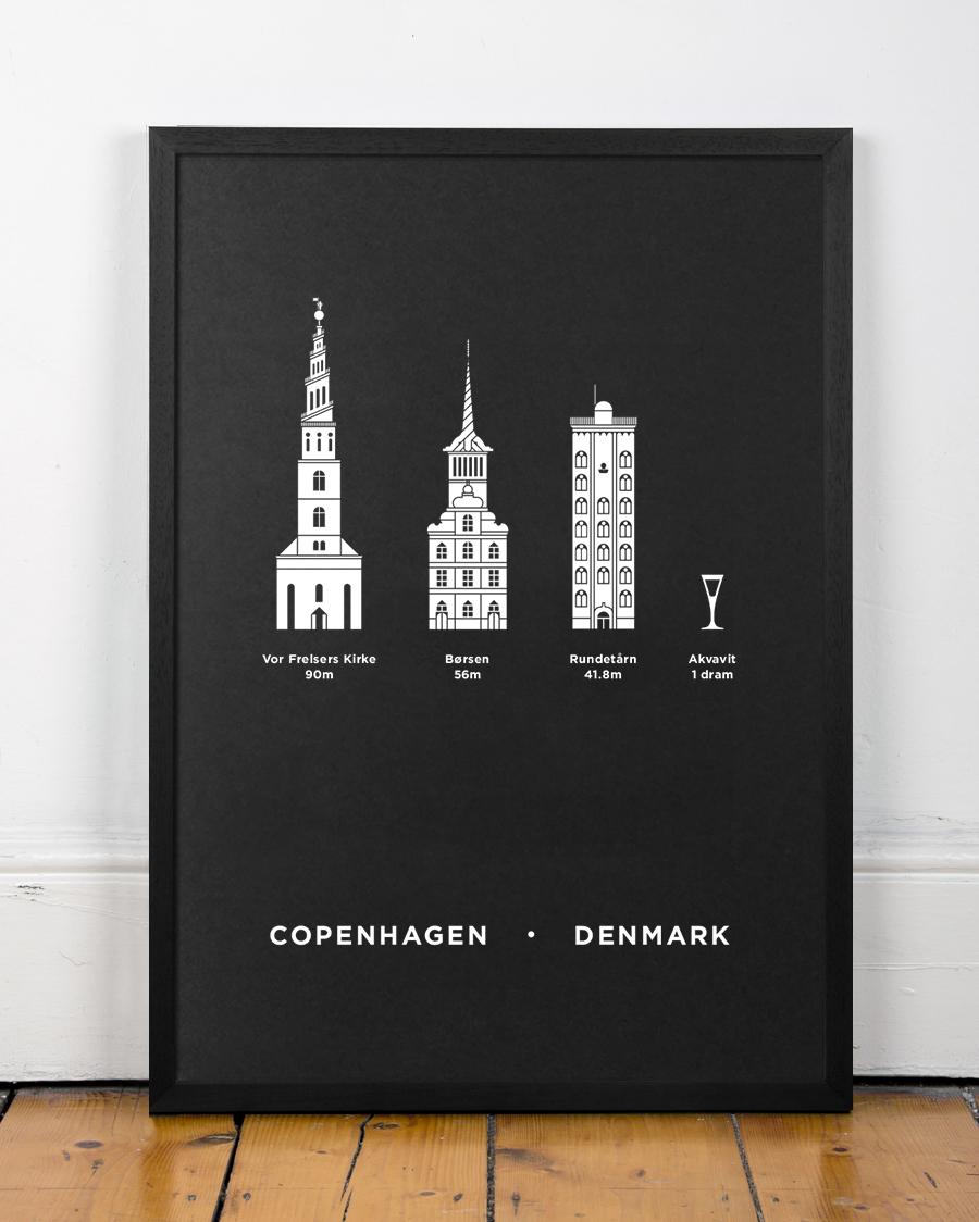 copenhagen denmark poster print