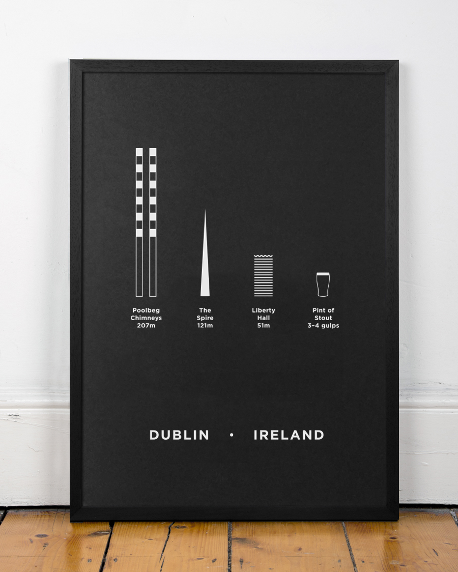 me&him&you Dublin Screenprint poster